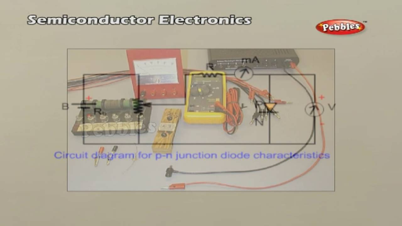 Cbse 12th Physics Semiconductor Electronics Ncert Transistor Logic Or Gate Animation Syllabus Animated Video