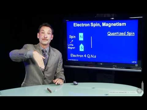 Electon Spin Magnetism