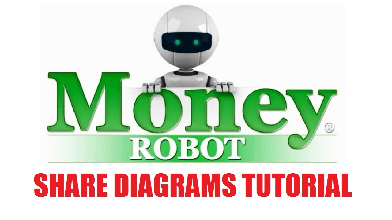 Money Robot Submitter - Share Diagrams Tutorial