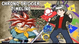 Chrono Trigger Story and Timeline(s) EXPLAINED!