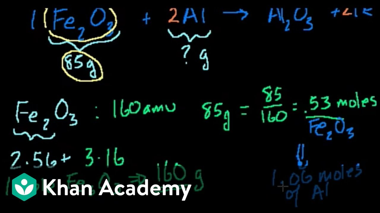 Khan Academy Stoichiometry