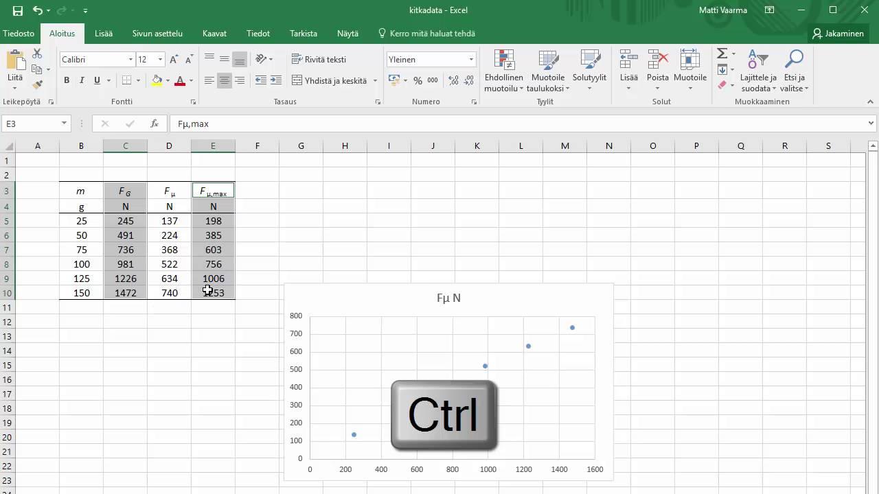 Kuvaajan Piirtäminen Excel
