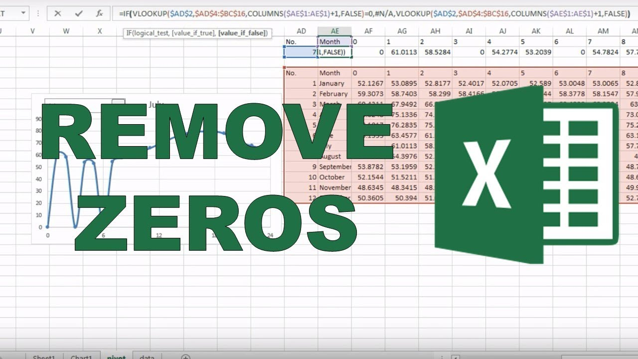 How to remove blank/ zero values from a graph in excel
