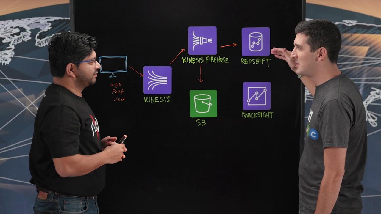 Vizio: Smart TV Analytics at Scale