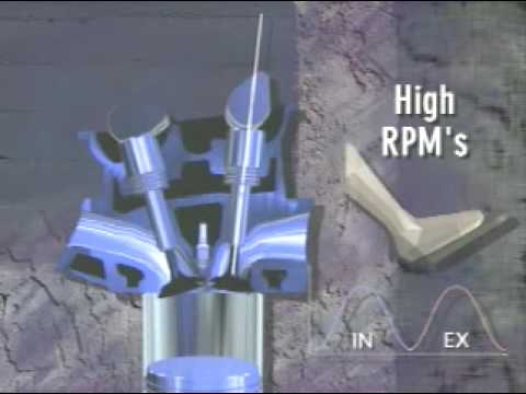 1998 Supra na Variable Valve Timing System