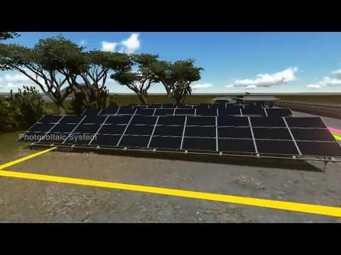 Hybrid Renewable Energy System - SHET (Sistem Hibrida Energi Terbarukan)