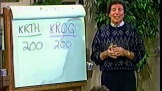 Win Lose Or Draw game show KRTH vs. KROQ radio 11/9/88 Part 1