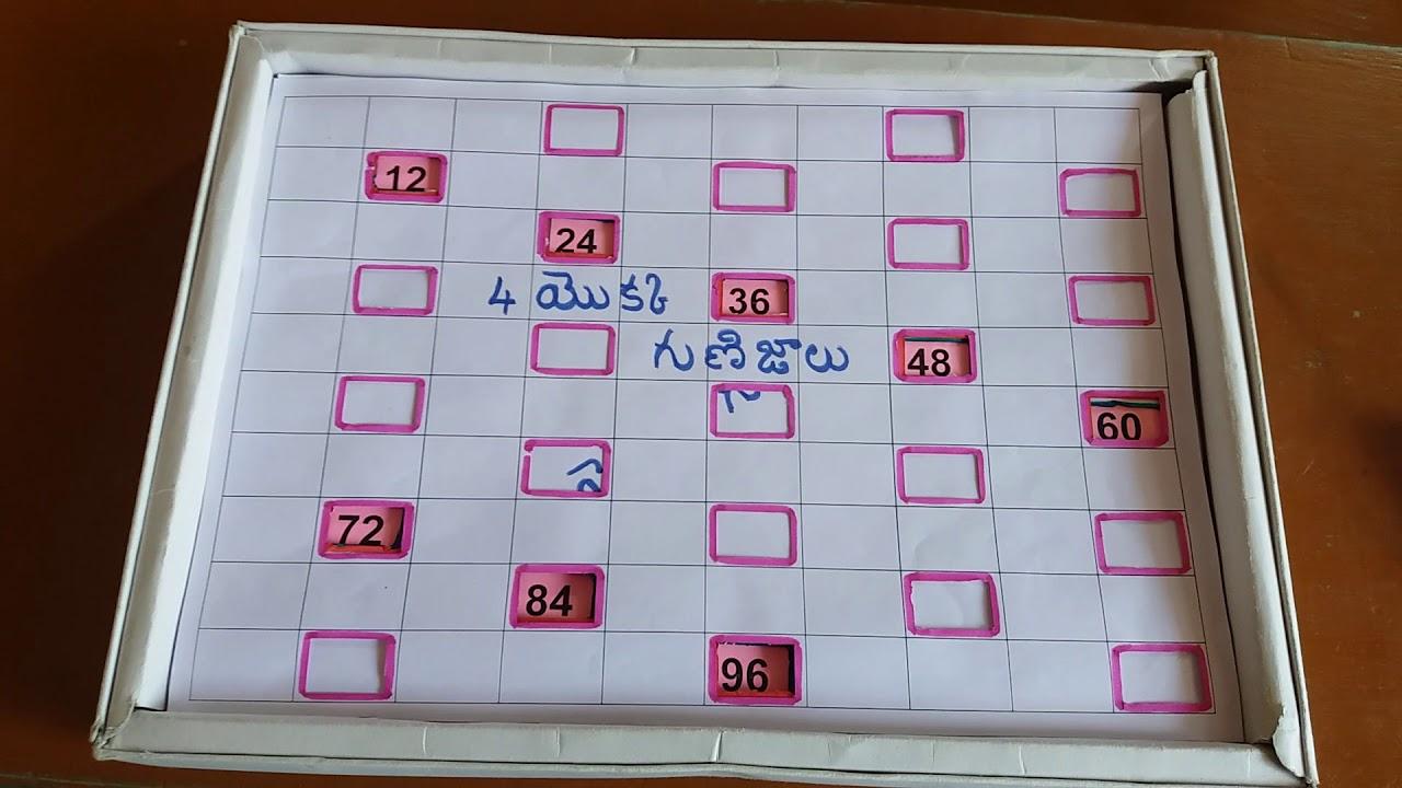 1st class to 5th class maths TLM prepared by K.V.N.L.NARASAMAMBA ...