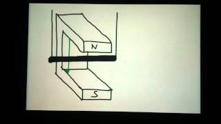 Lenzsche Regel erklären - Tips: Lenzsche Regel richtig erklären - Definition eines Physikgesetztes