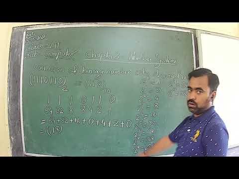 Mr Vikash Mishra Class 7th Computer Chapter 3 Part 2 (15-05-2020)