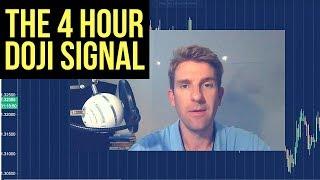 Doji Candlestick Forex Strategy: 4 Hour Doji Signal 🤔