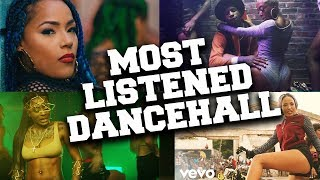 Today's 50 Most Listened Dancehall Songs in 2019