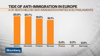 Why Anti-Immigrant Sentiment Is Rising in Europe
