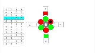 a stepper motor  tutorial