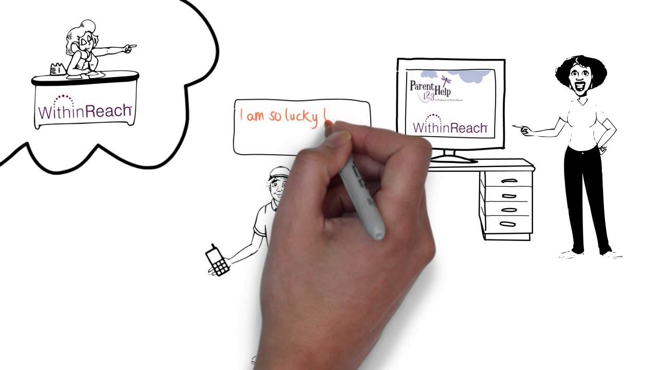 Stop Motion Animation Whiteboard Video Hand Drawing Video By Hypnovid Com 71 Youtube