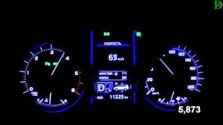 Toyota Land Cruiser Prado 2.8 - Acceleration 0-100 km/h (Racelogic)