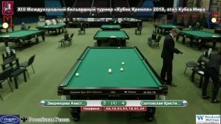 Зверинцева Анастасия (RUS)-(RUS) Салтовская Кристина «Кубок Кремля» 2018