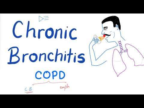 chronic-bronchitis- -copd- -pulmonology-lectures