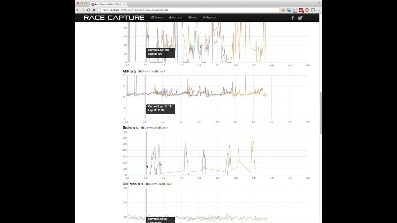 RaceCapture/Live real-time motorsports telemetry by AutosportLabs