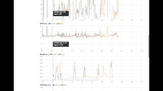 RaceCapture/Live real-time motorsports telemetry