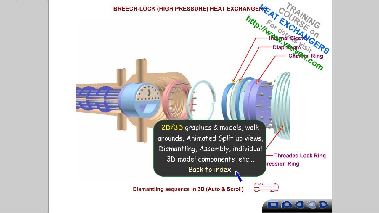 Heat exchanger maintenance training - animation - types