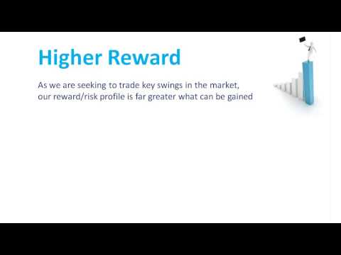 Trade Secrets: Why We Trade The Daily Chart