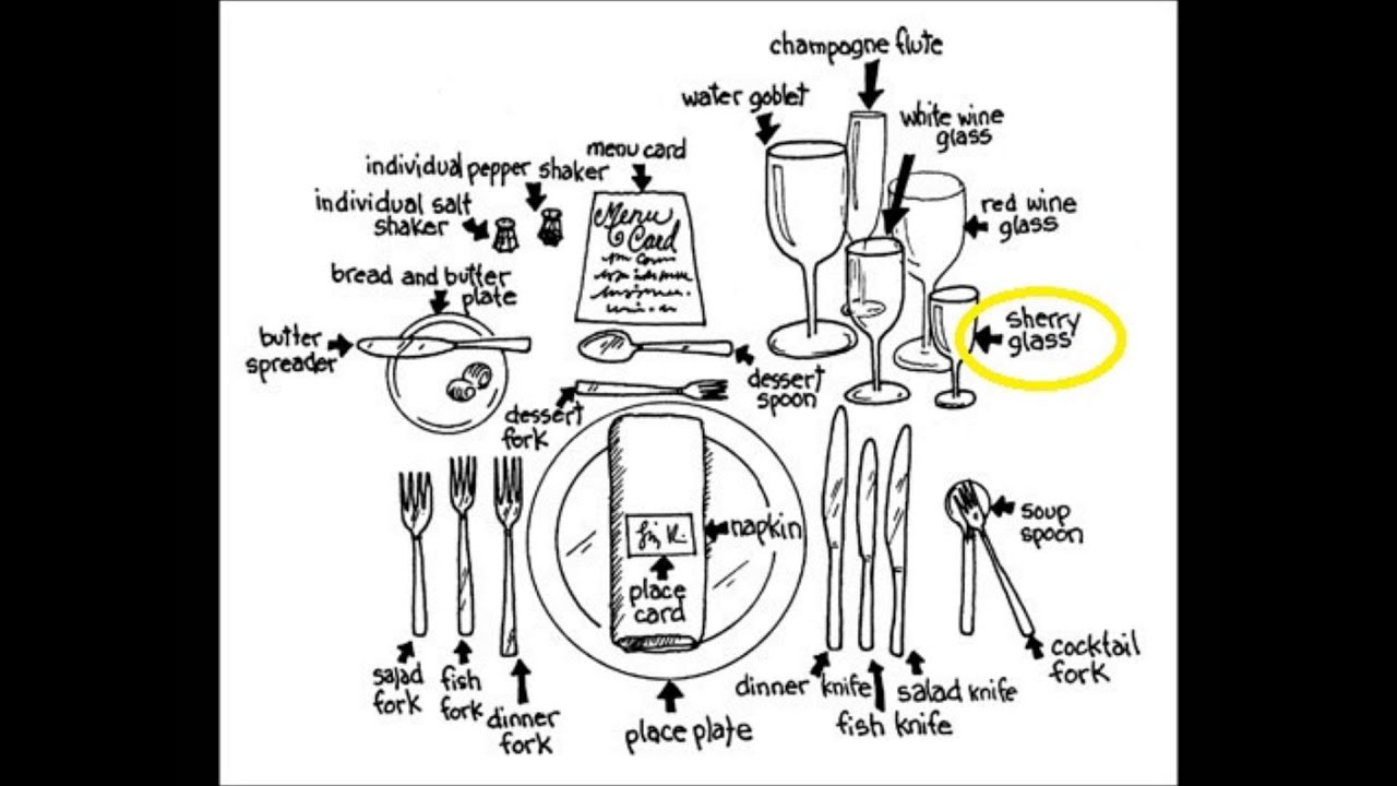 ETIQUETTE: A Formal Dining Place Setting - YouTube