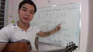 Bài 11: Xác định nhanh bộ hợp âm ở tone bất kỳ? làm sao để xác định ngay các hợp âm cần dùng?