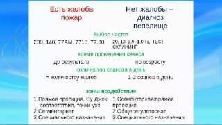 ДЭНС терапия при ЛОР заболеваниях. Запись вебинара от 28.03.13(, 2013-04-02T07:02:33.000Z)