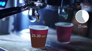 видео Виды кофейных напитков