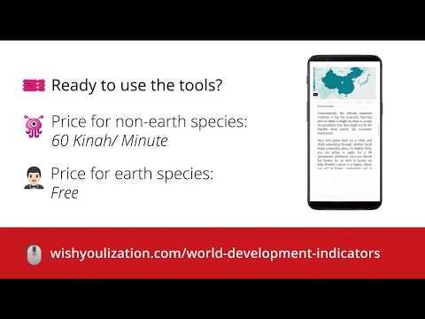 World Development Indicators Visualization