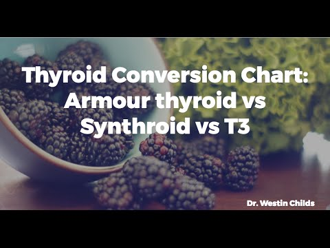 Thyroid Conversion Chart - Armour thyroid vs Synthroid vs T3