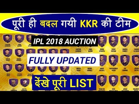 Final and Updated Squad of KKR Team | IPL 2018 Auction |