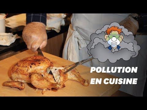 Après la cuisson d'un rôti, la pollution de votre cuisine est la même qu'à New Delhi