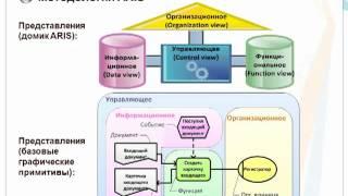 видео Бизнес-процесс: анализ бизнес-процессов. Описание, применение, результаты