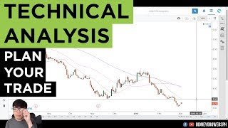 Technical Analysis: Planning your Trade (Easy Steps)