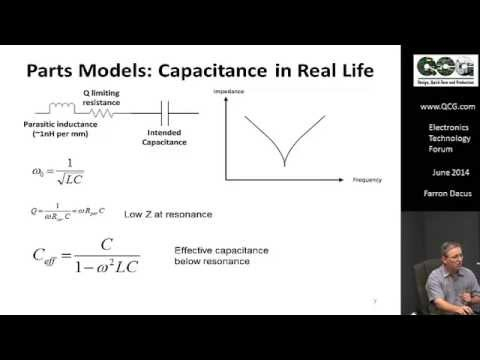 RF Design Basics and Pitfalls