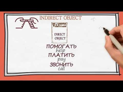 8.Dative case. Use 1. Russian language lessons