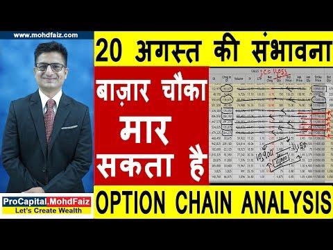 20 अगस्त की संभावना   बाज़ार चौका मार सकता है | NIFTY OPTION CHAIN ANALYSIS
