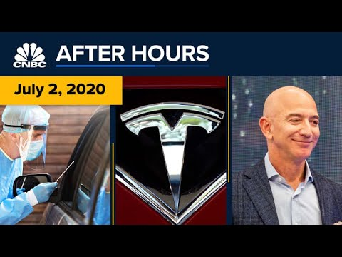 Tesla's stock surges toward another record after the Street's most ...
