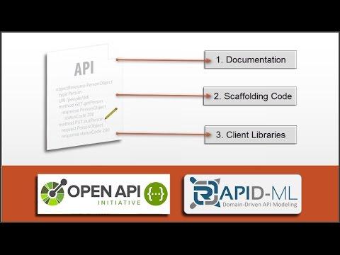 What code generators are included in RepreZen API Studio