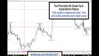 Pure Price Action Series 6 Double Top and Bottom Pattern Forex