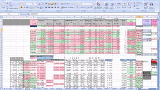 LESSON 2  EXCELL SPREAD SHEETS BASIC FOR TRADERS OF THE FOREX CURRENCYS