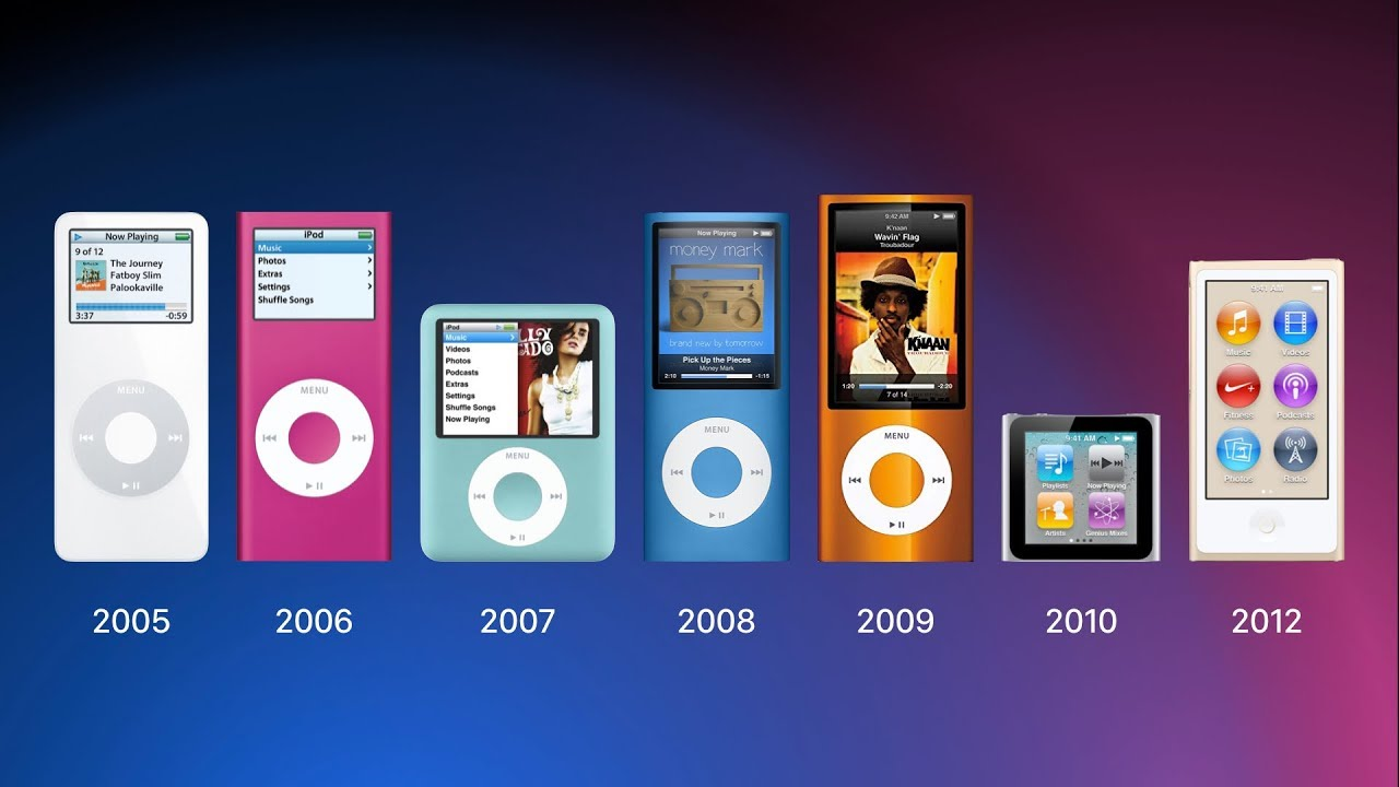 History Of The Ipod Nano Youtube