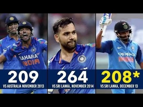 Rohit Sharma breaks another record, but this time a unusual one | ICC Rankings Record