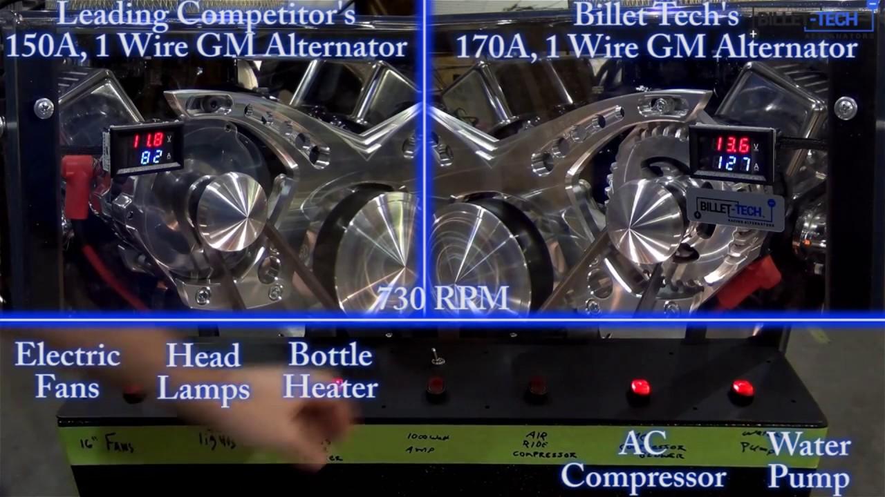 One Wire GM Alternator Comparison Test. GM Alternator vs. Mechman ...