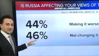 How do Americans feel about the Russia allegations facing President Trump?