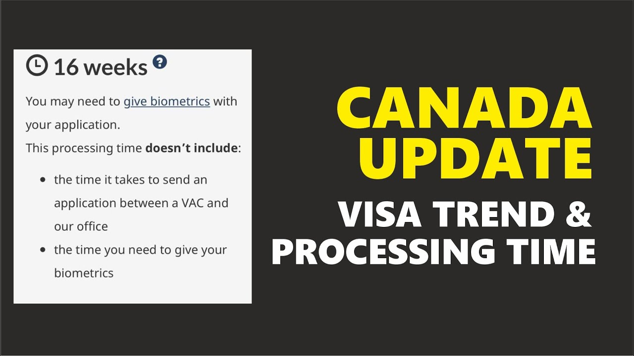 Canada Update Visa Trend & Processing Time....