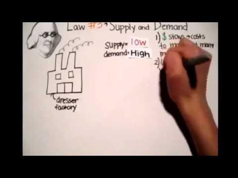 Adam Smith vs  Karl Marx   The Industrial Revolution Philosophers