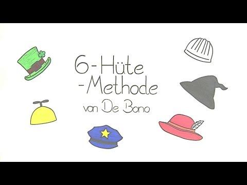 Die Sechs Hüte Methode nach Edward de Bono